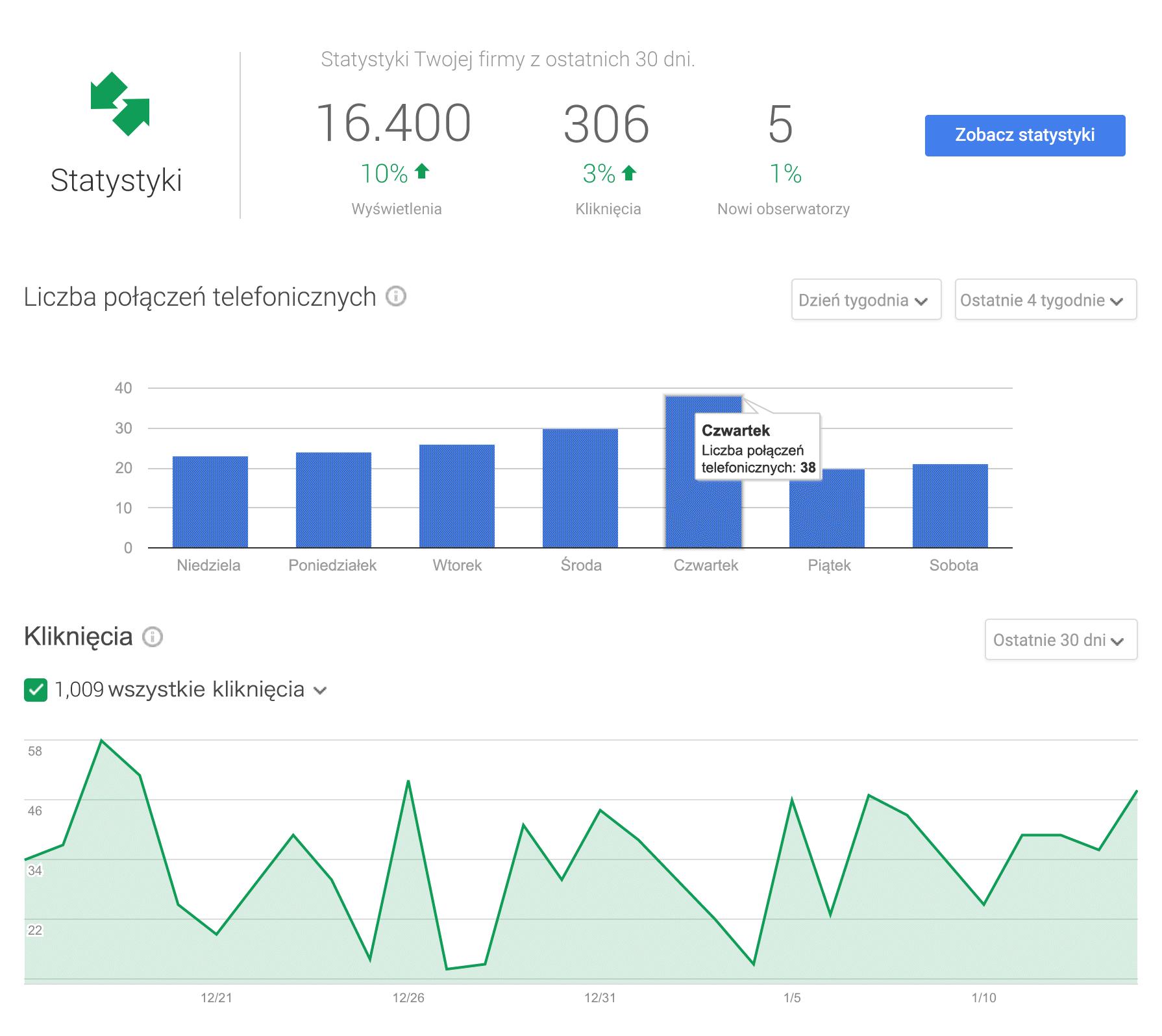 google-moja-firma-statystyki-min
