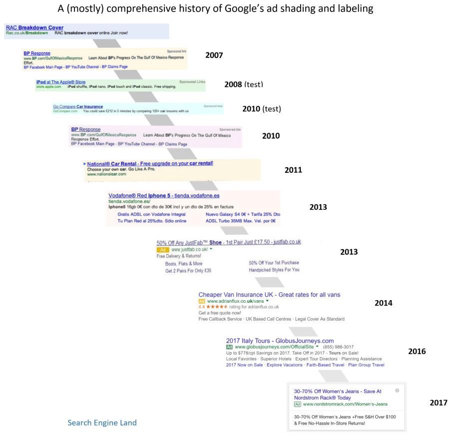 jak zmienilo sie oznaczenie reklam google