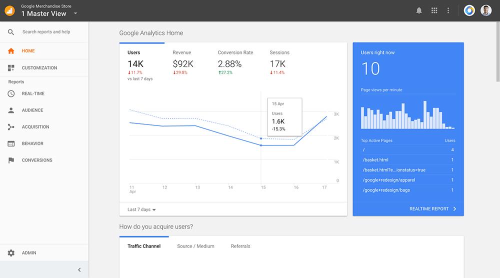 google-analytics-nowa-strona-docelowa-min