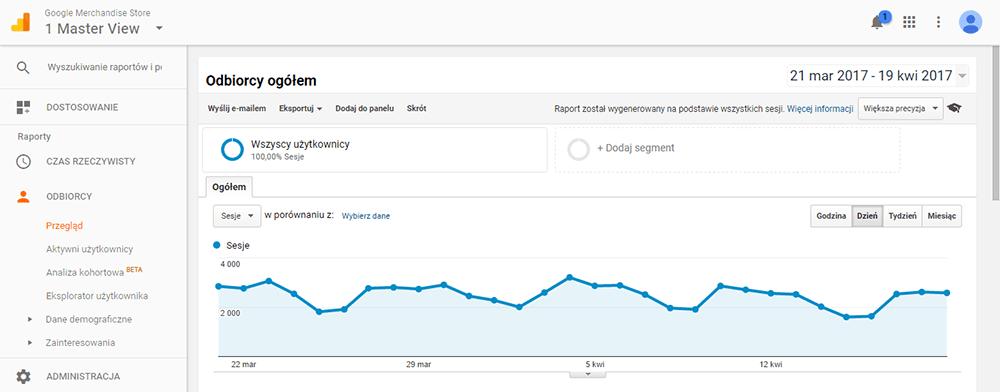 google-analytics-stara-strona-docelowa-min