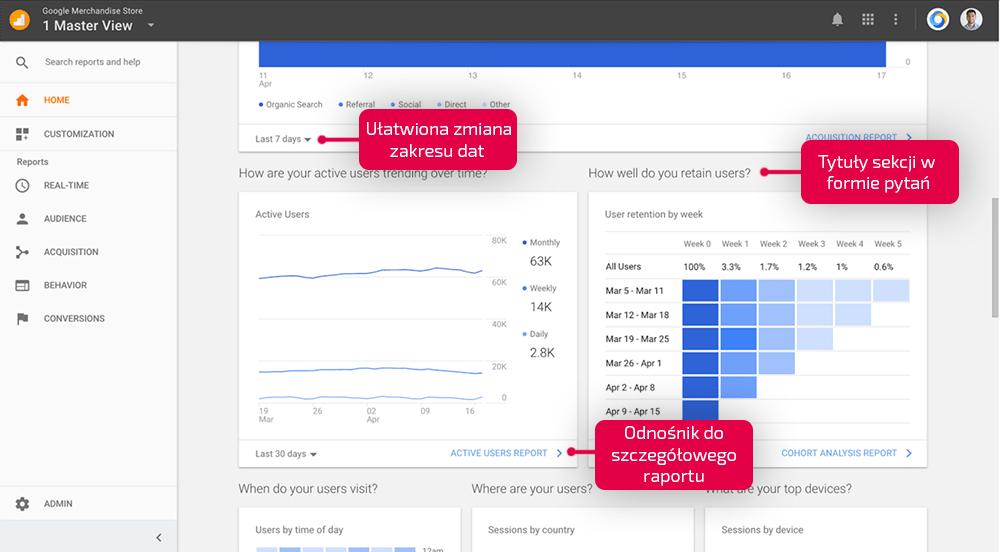 google-analytics-strona-deocelowa-nowosci-min