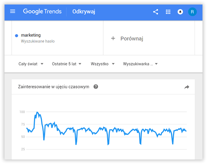 google-trends-darmowe narzędzia seo