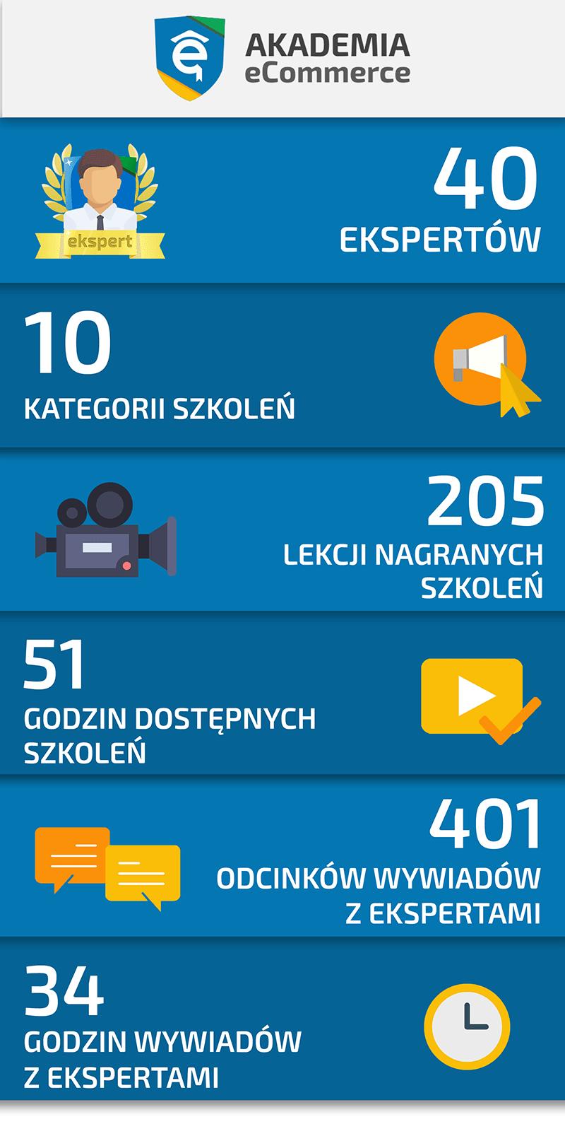 infografika-akademia-min