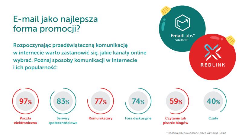 popularnosc-kanalow-kom